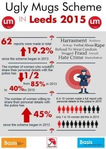 ugly-mugs-stats-2